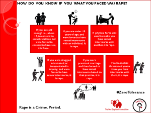 Rape - Poster 3