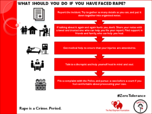 Rape - Poster 4